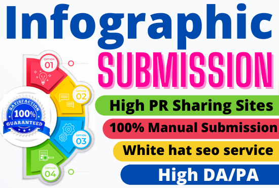 I will upload 30 images and infographic submission high authority natural do-follow backlinks
