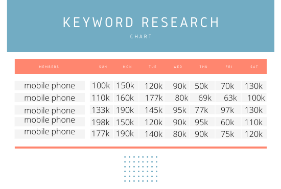 do complete keywords research , site audit and analyses