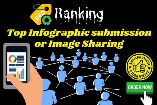 31 Infographic or image sharing Manually perfect SEO Backlinks for your website