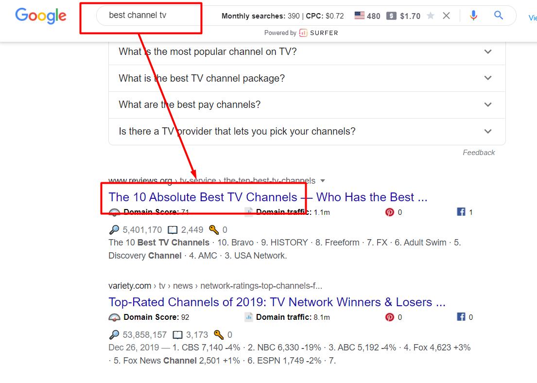 Guaranteed first page ranking on google