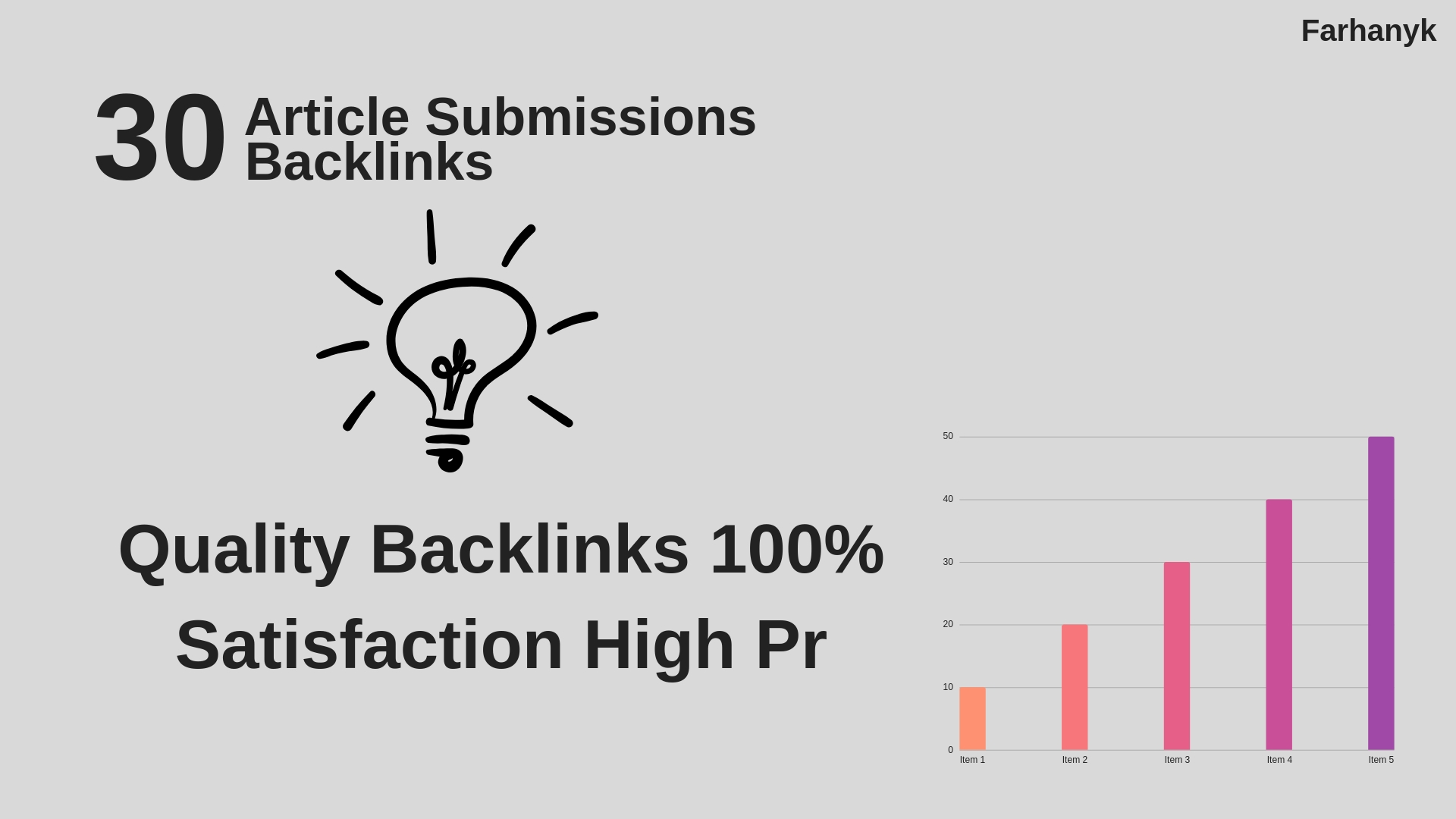 Provide 30 unique article submission with da50 plus unique domain backlinks