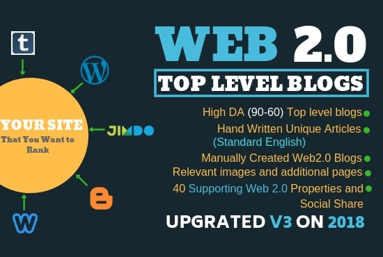 I will create 20 High Quality web2.0 Blogs SEO Authority Backlinks service to boost your website