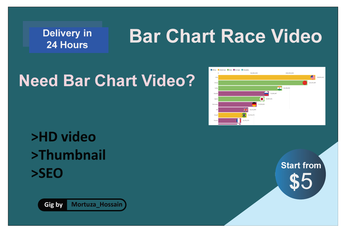 I will create top rankings bar chart race video with customize design