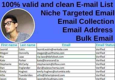 I will find targeted email and linkedIn business email address