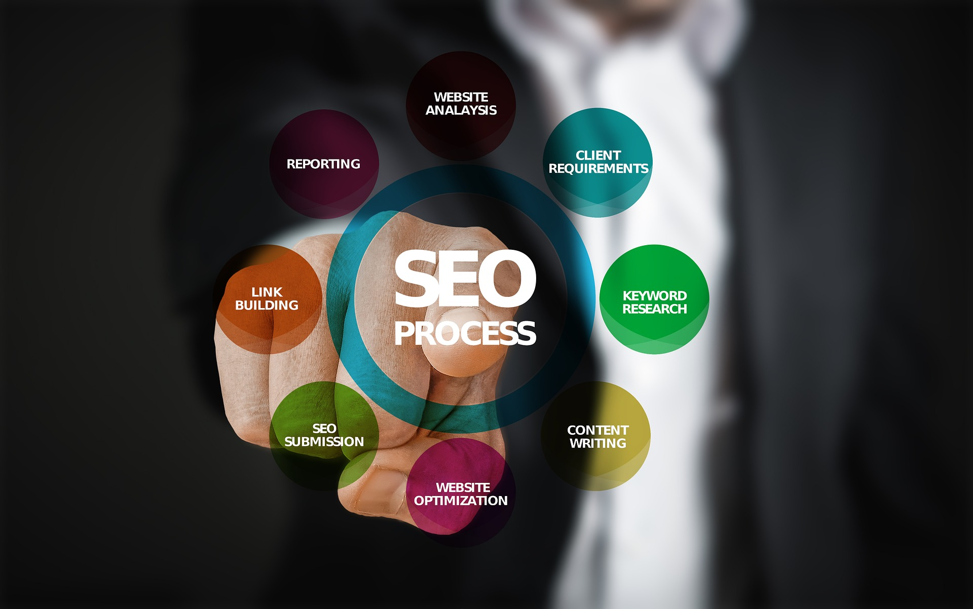 I will provide a professional SEO audit report