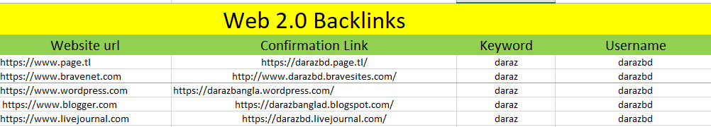 10 Web 2.0 Backlinks Manually Submissions 2020