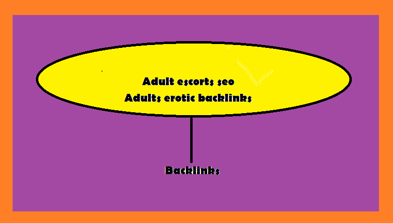 I will create adults erotik backlinks