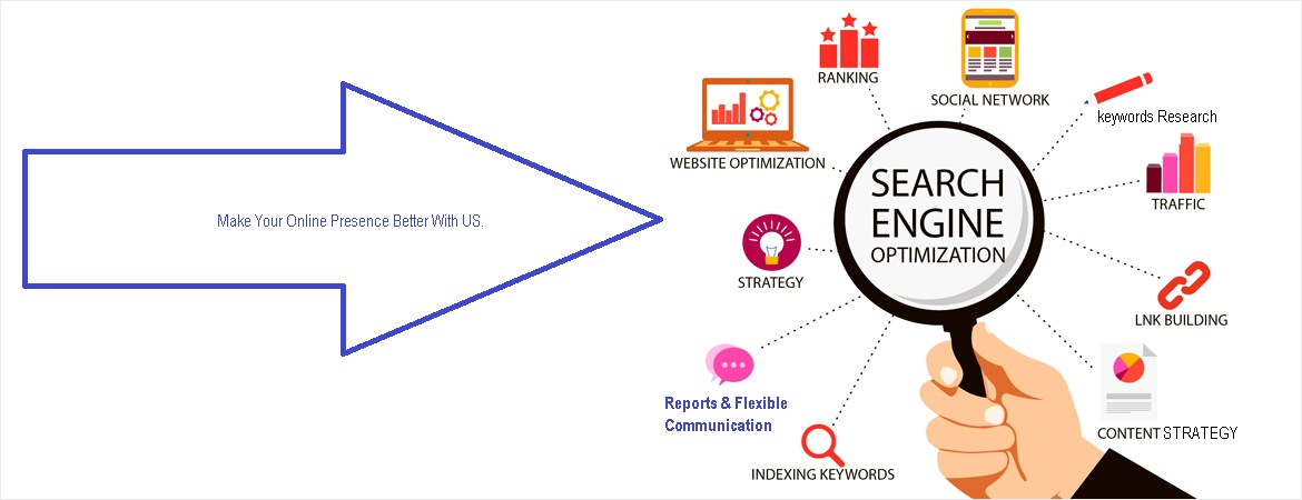 SEO ON & OFF PAGE EXPERT & CONSULTANT of Digital Marketing