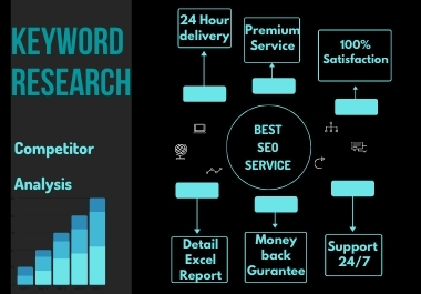 I will provide your best 50 SEO keyword research to rank your site