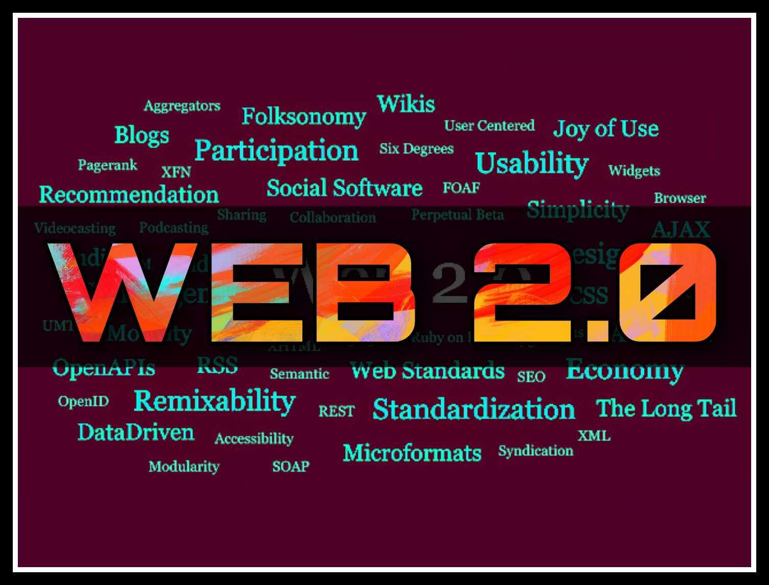 I will make 15 high position web 2.0 backlinks