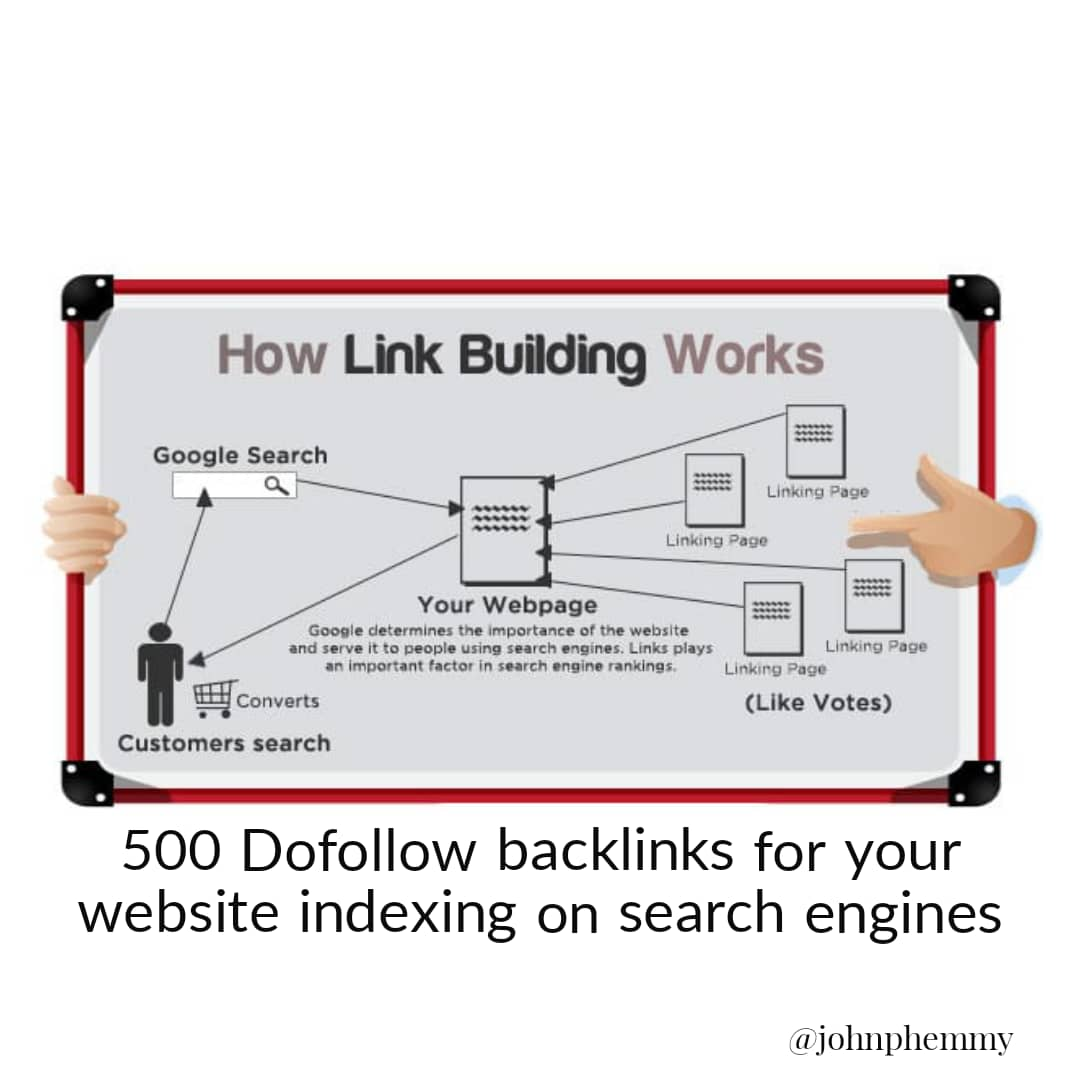 500 Dofollow backlinks for your website indexing on search engines