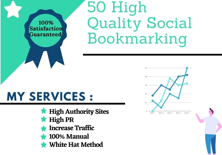 I will do 50 social bookmarking on high da sites