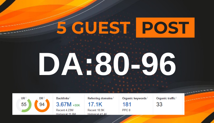 5 Dofollow Guest Post on Behance,  Bloglovin etc - DA 80+