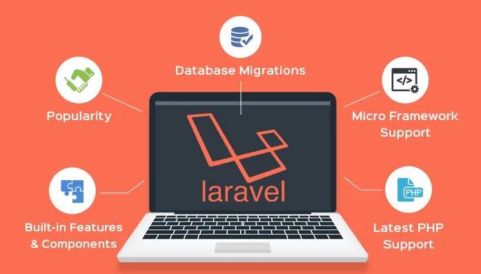I will be your laravel developer for web and API development