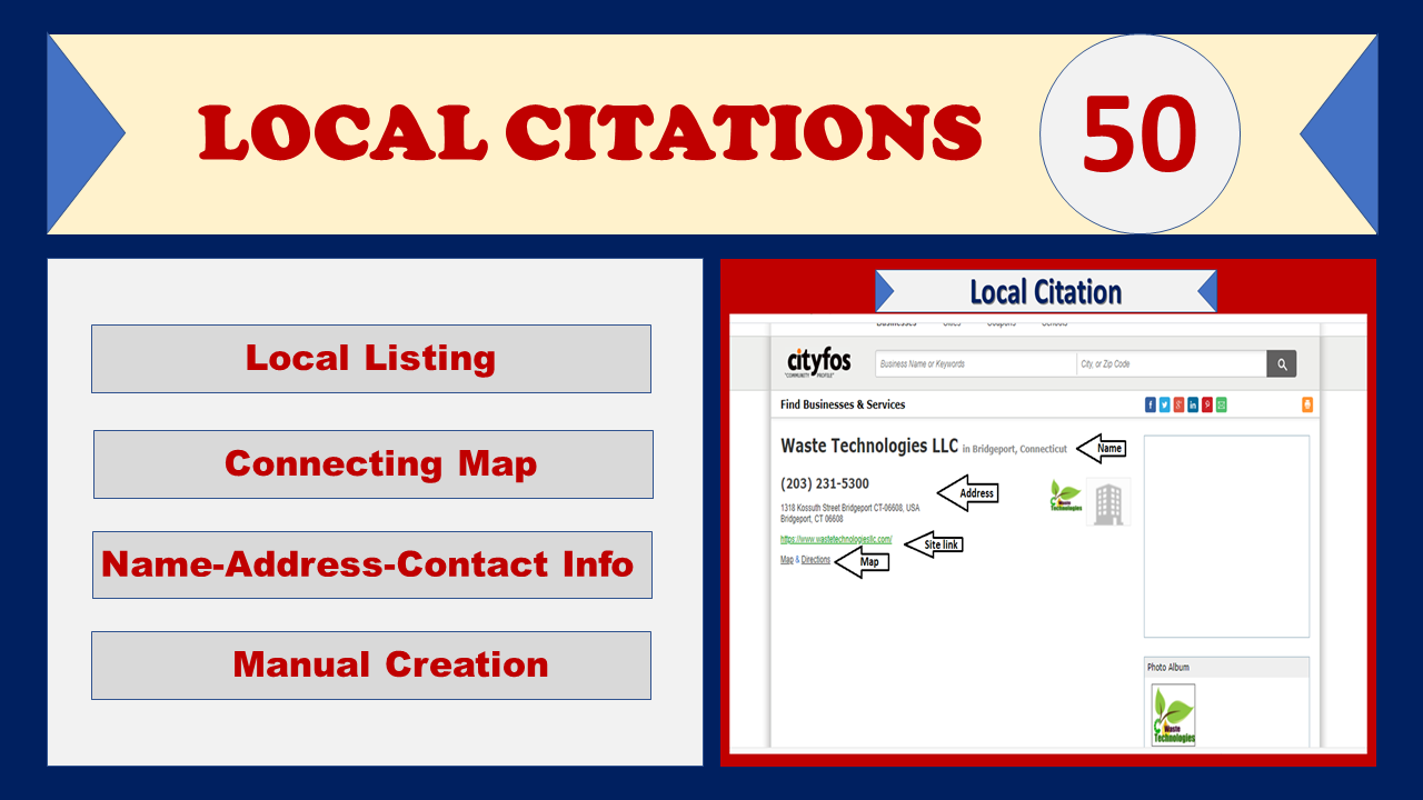 50 High Quality & Manual Local Citations
