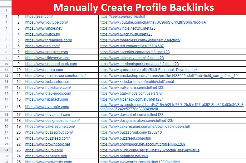 90+DA Dofollow 200+ SEO Profile Create Backlinks