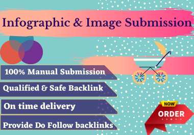 Submit Infographic or Image On Top 20 Photo Sharing Sites for Promoting SIte