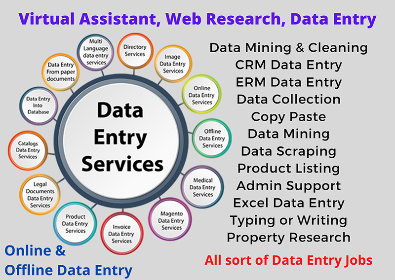 Virtual Assistant,  Data entry & Web Research