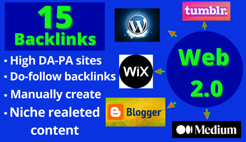 15 HQ Web 2.0 Backlinks From High DA 80+ Websites