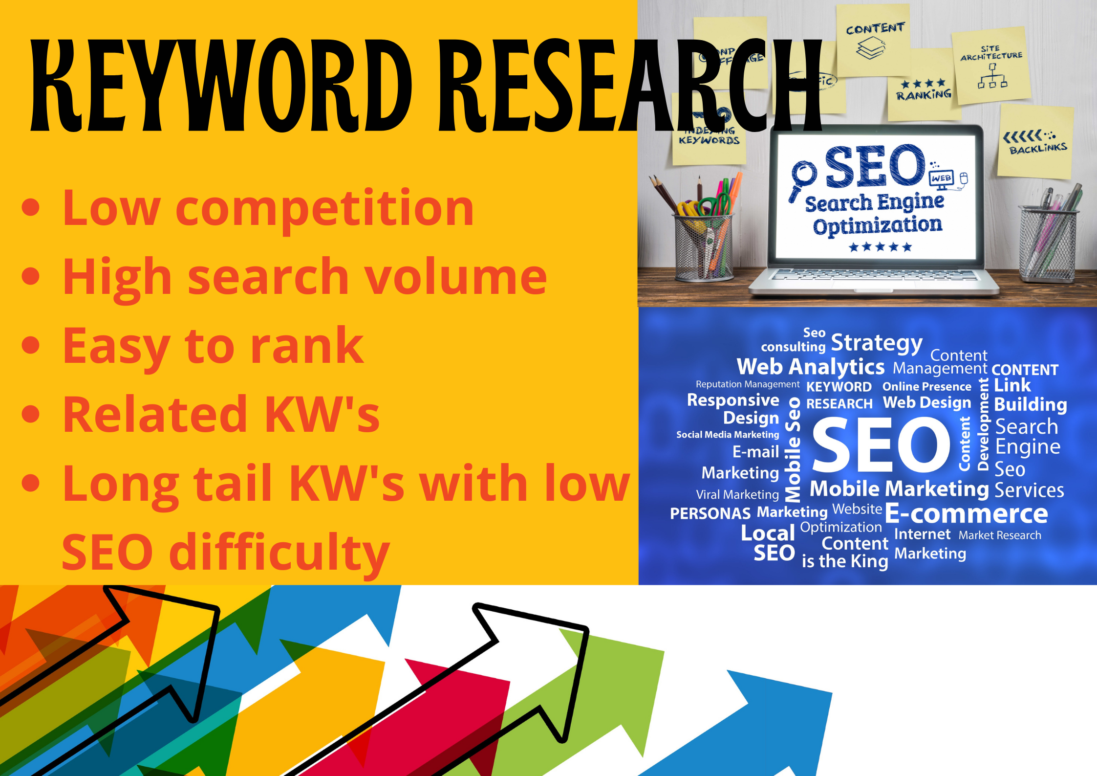 I will do SEO keyword research and competitor analysis for better ranking