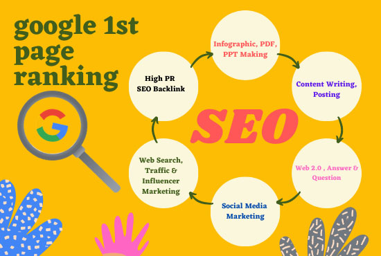 I will do Rank your Website on Google's First Page with off-page SEO Optimization