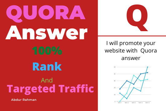 I will provide 30 HQ Quora Answer with Backlink.