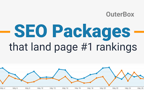 I will do monthly full offpage SEO package with high quality backlinks