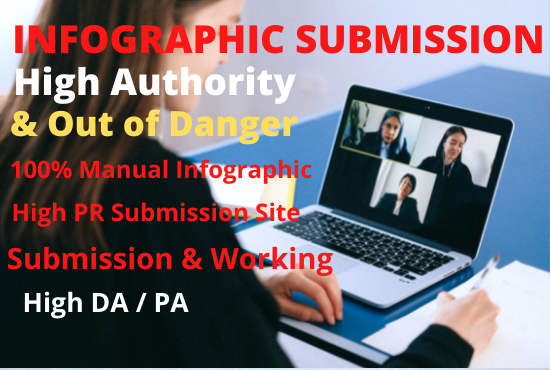 20 Infographic Submission high authority low spam score