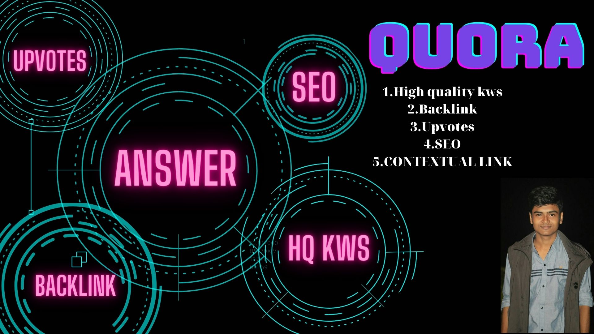 I will do 10 quora answer with HQ backlink