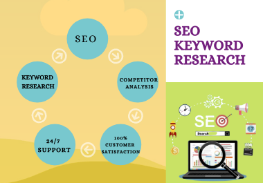 I will do powerful SEO keyword research and Competitor analysis