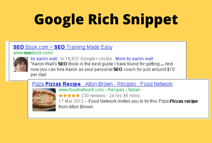 I will do On Page SEO Optimization, schema markup, and rich snippet by rank math or Yoast