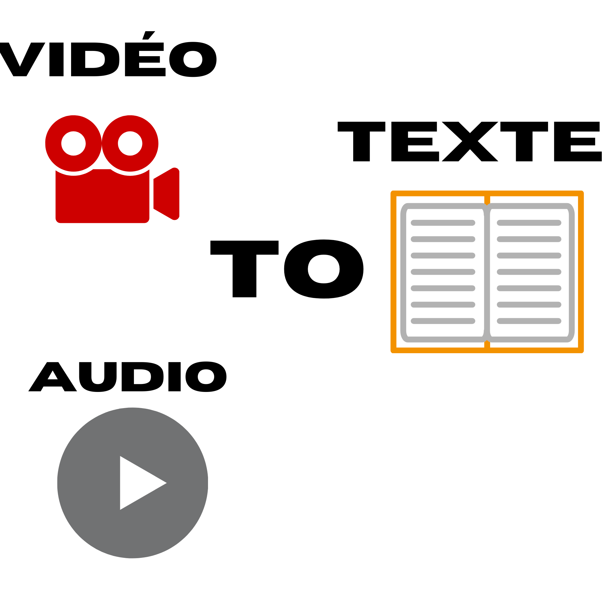 I will convert your vidé o or audio to text all languages are accepté s