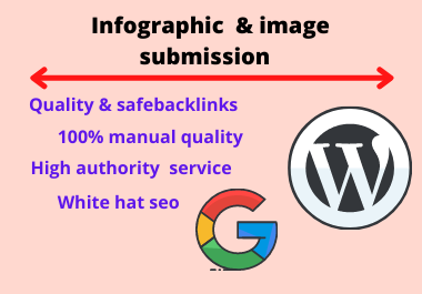 Produce the best infographics & image submission