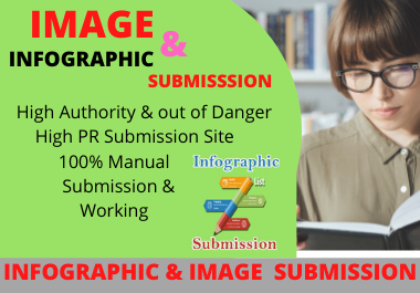 20 Infographic Submission high authority low spam score permanent backlinks