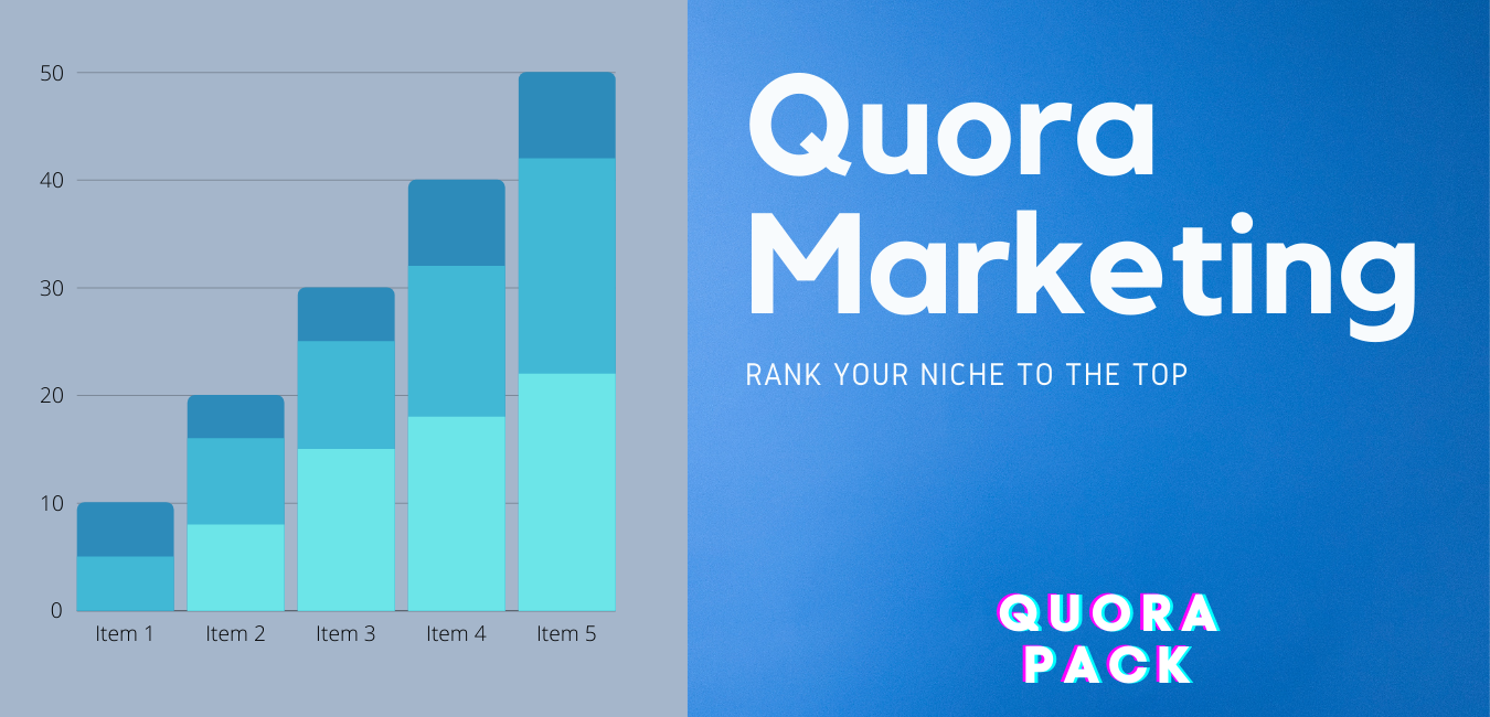 Ultimate Quora pack Answerposting+Backlinks+Upvotes+Followers