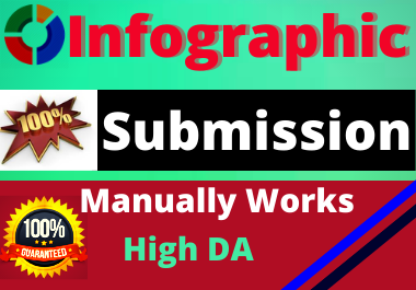 20 infographic submission high authority permanent natural do follow backlinks