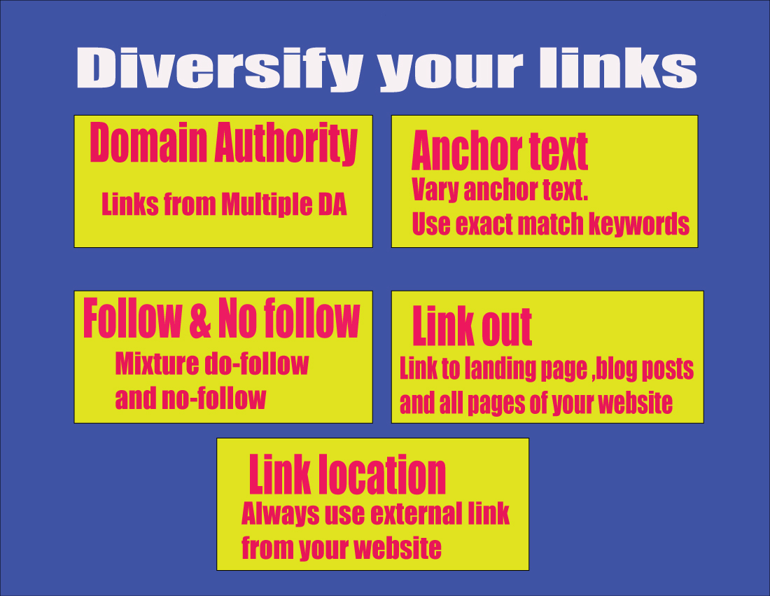 I will diversify your links -foundation link