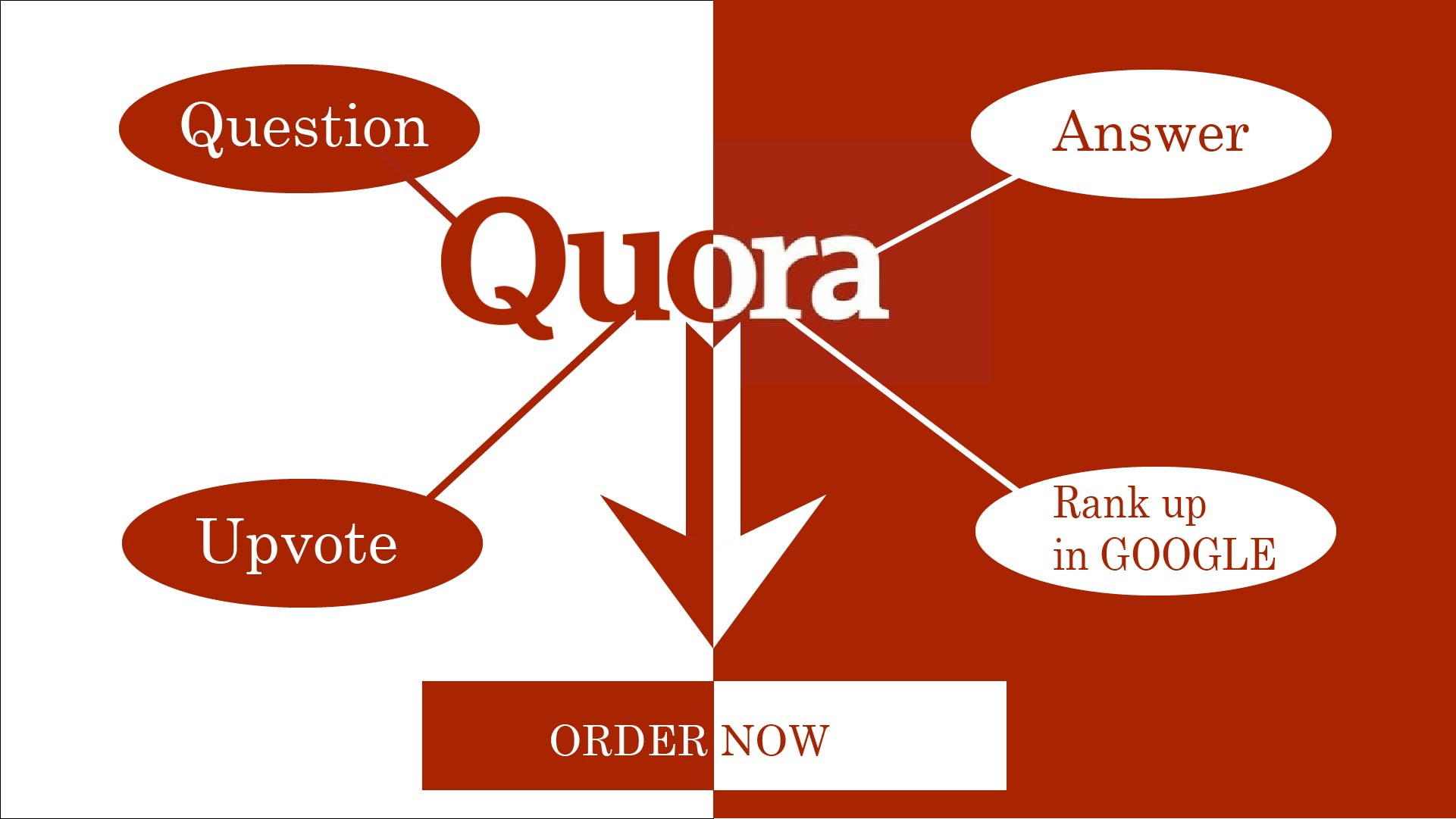 Get 40 Quora backlink and traffic +10 upvote