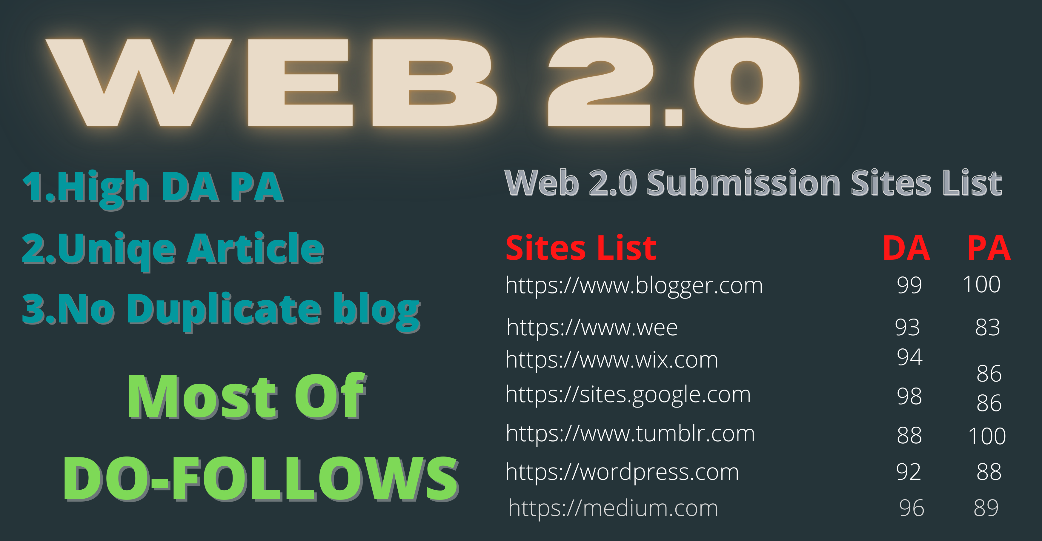 I will Create 20 High Quality Web 2.0 Blogs