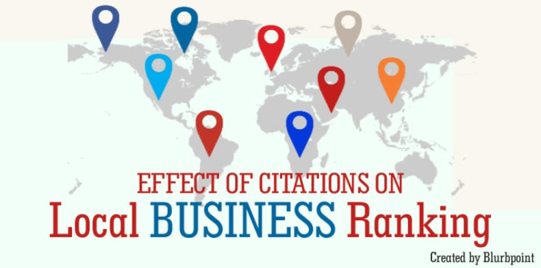 I will do 50 local seo citations for your local business listing