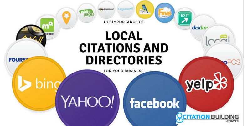 I will do 300 USA local citation and directory submission