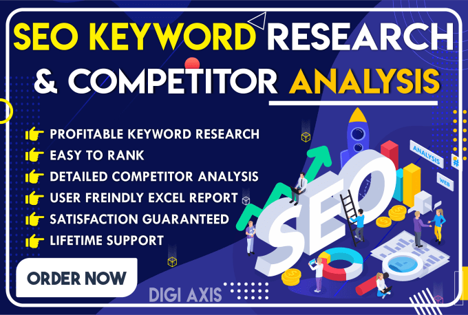I will research and find the profitable SEO keywords for your website