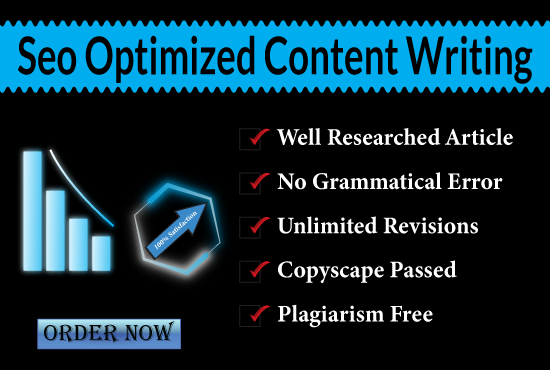 I will write professional 1200 words of SEO-friendly content writing for your website and blog.