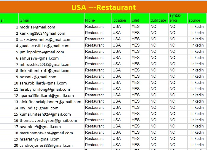 I will provide niche target email list for email marketing