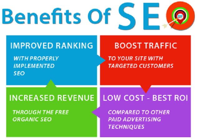 I will do lowest cost monthly SEO
