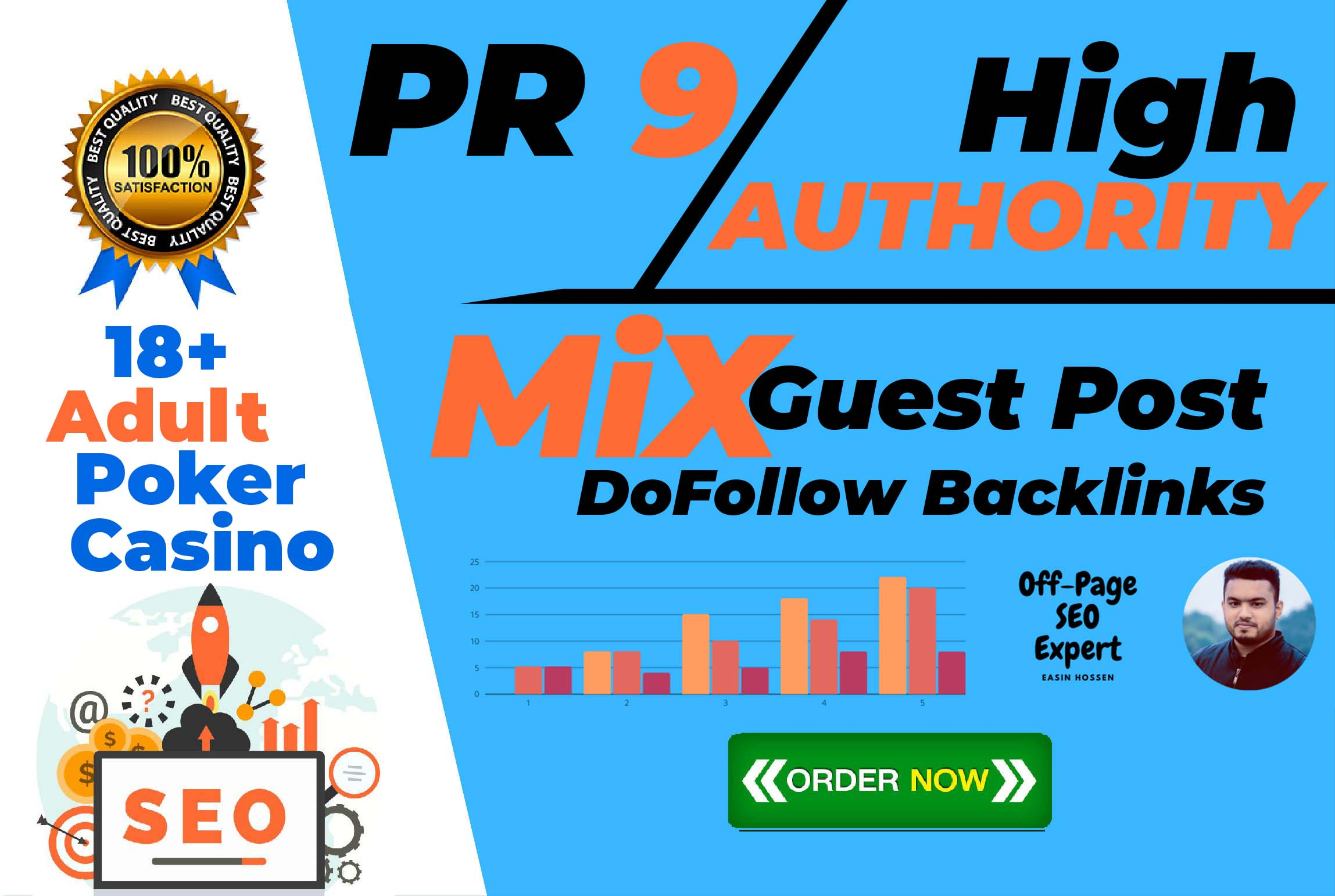 280 PowerLink Authority Backlinks DoFollow Permanent Blog Post