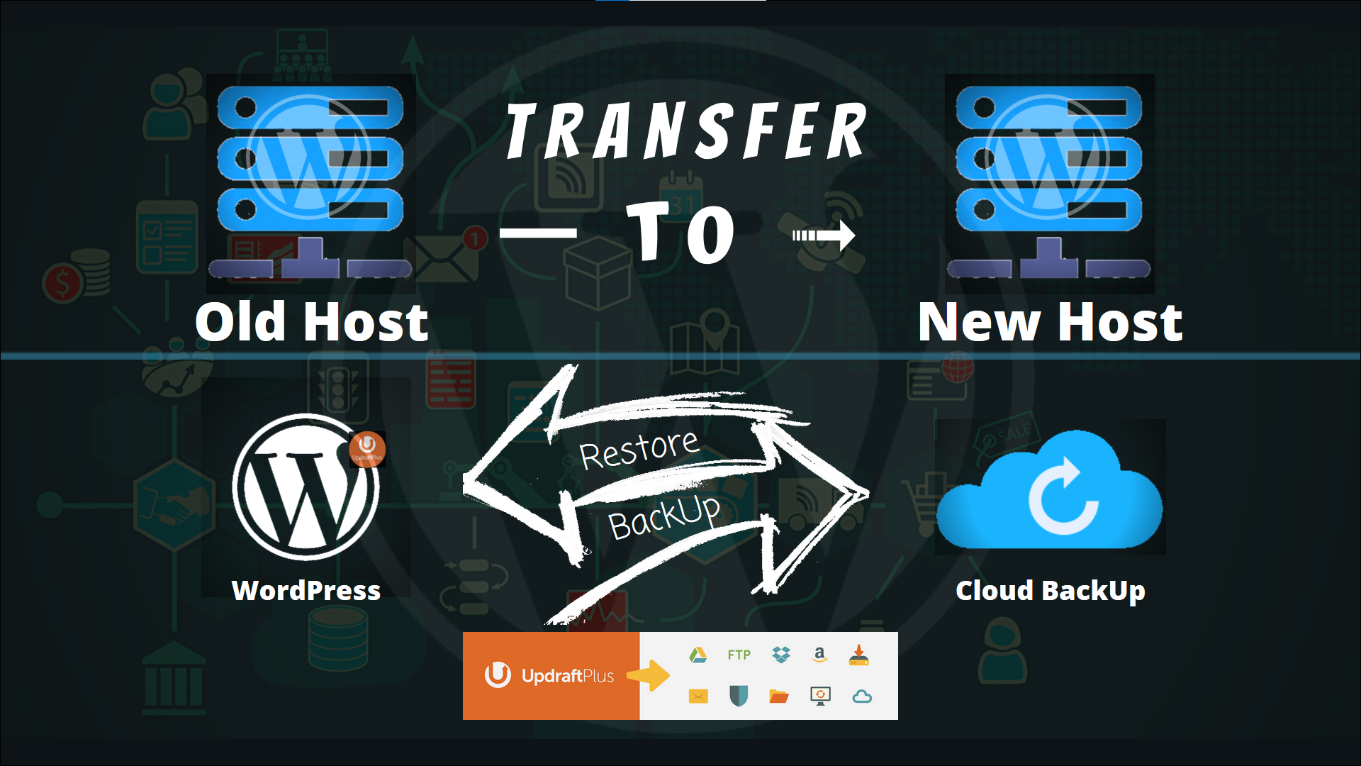 I will backup, migrate, and transfer host to host your wordpress site