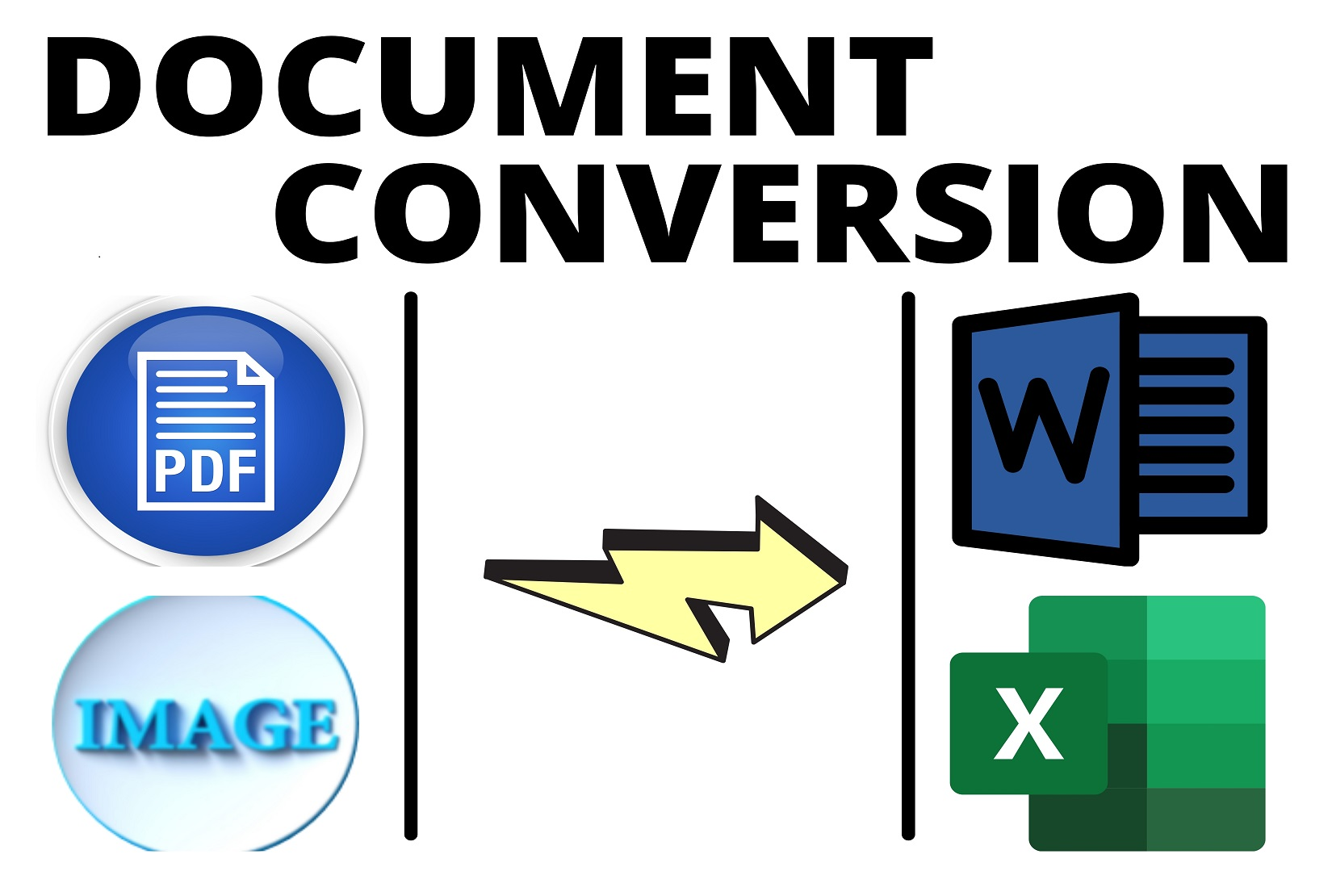I will Convert pdf to excel or word & Image to Excel or word data entry