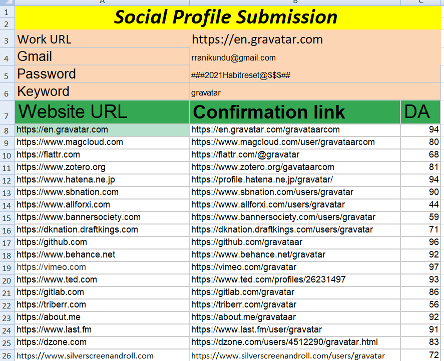 50 manual High Authority Social Profile Backlinks