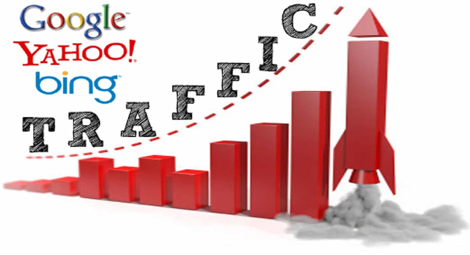 I will give you 15k to 600k monthly traffic